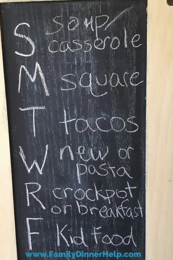 menu formula